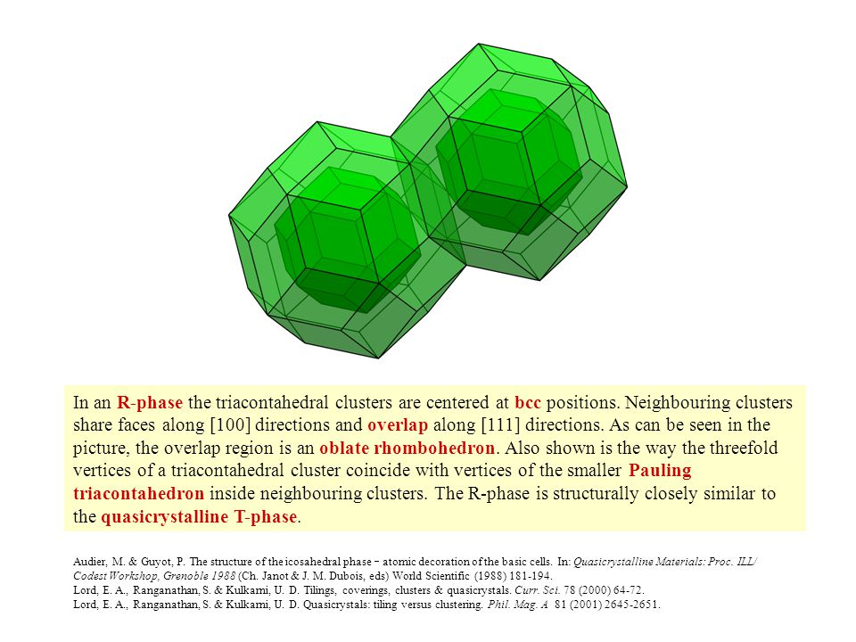 In an R-phase the triacontahedral clusters are centered at bcc positions. Neighbouring clusters share faces along [100] directions and overlap along [111] directions. As can be seen in the picture, the overlap region is an oblate rhombohedron. Also shown is the way the threefold vertices of a triacontahedral cluster coincide with vertices of the smaller Pauling triacontahedron inside neighbouring clusters. The R-phase is structurally closely similar to the quasicrystalline T-phase.